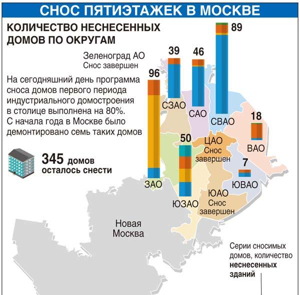План сноса пятиэтажек и хрущевок на 2017 год в Москве